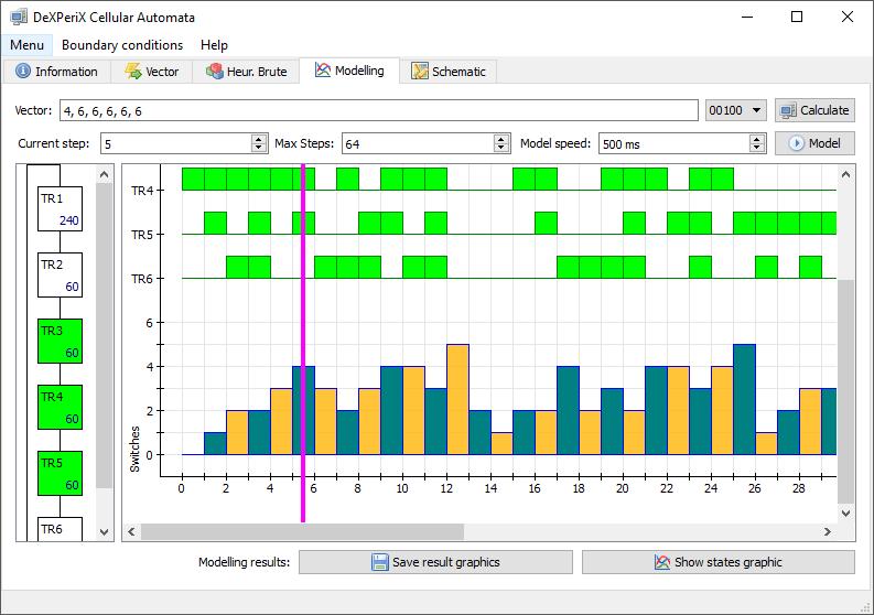 DexpCAgui - Modelling